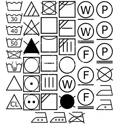 A Guide To Washcare Symbols Soabar Ltd
