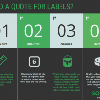 Quote for Labels